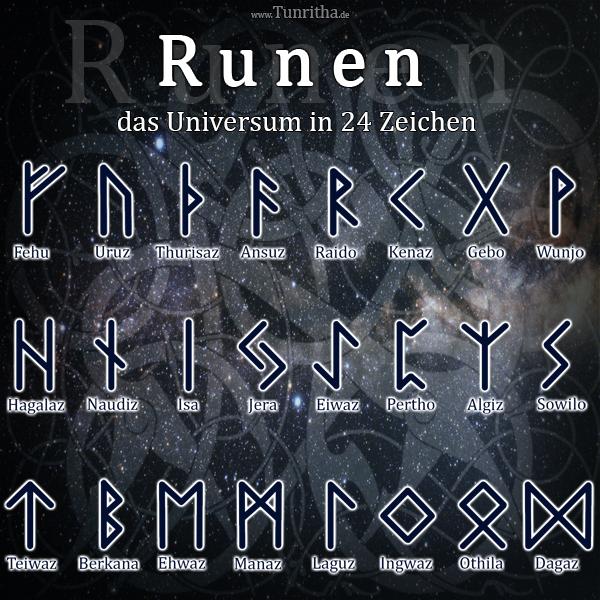 Runen - kosmisch, 24er Futhark